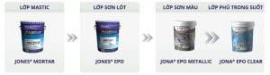 SƠN PHỦ JONA® EPO METALLIC(SƠN SÀN 3D) 9