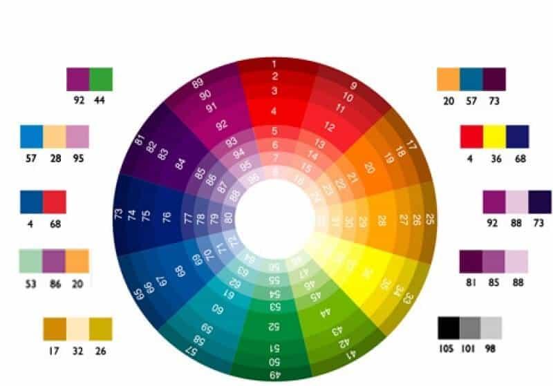 Nguyên tắc phối màu sơn nhà cực đẹp